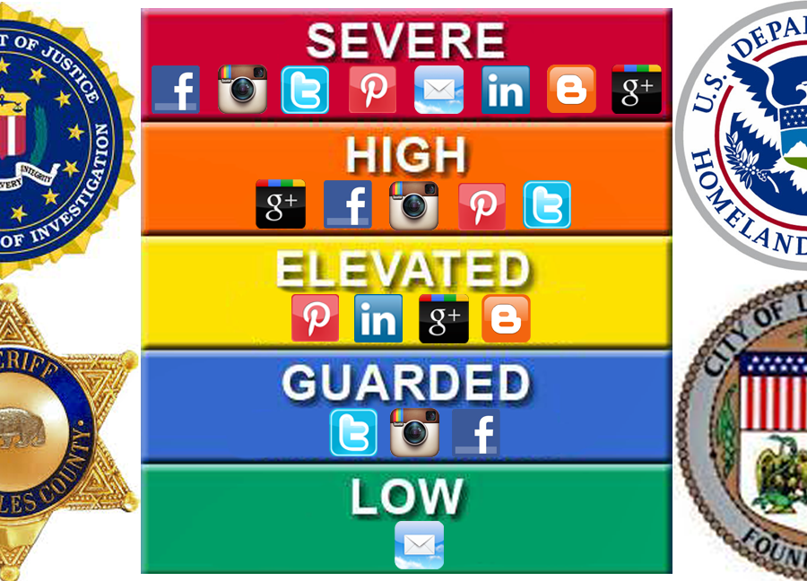 SOCIAL MEDIA THREAT ASSESSMENT EXAMINER